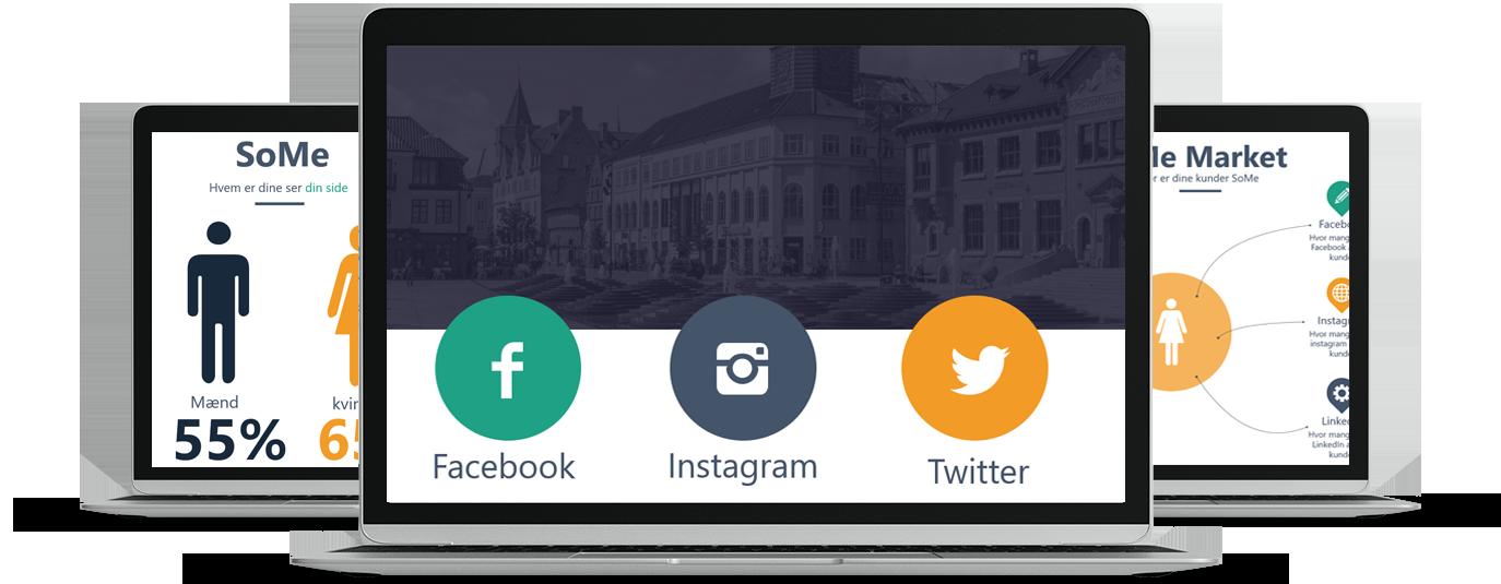 Sociale medier marketing og annoncering