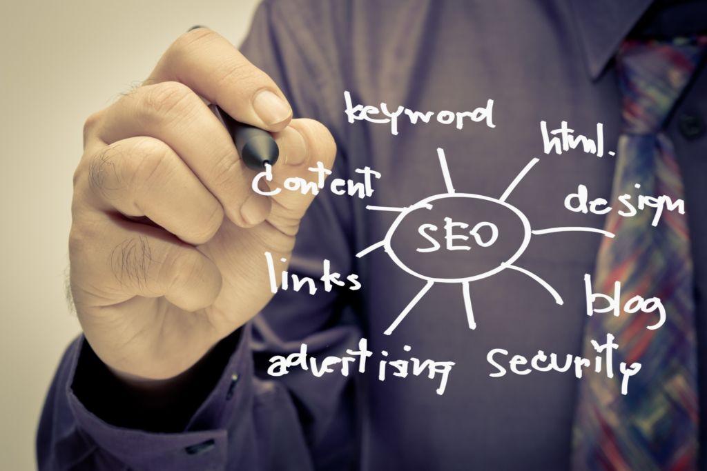 Søgemaskineoptimering til Google SEO